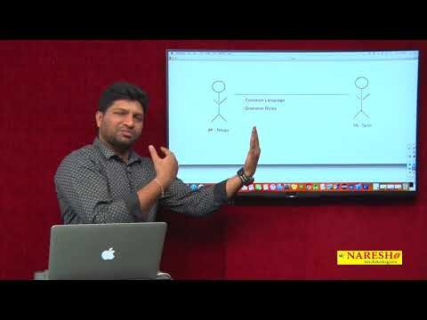RESTful Web Services Tutorials | Restful Webservice Introduction | by Mr.Mahesh
