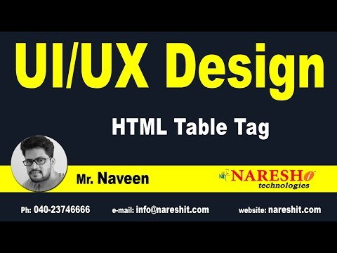 Session- 8 | HTML Table Tag | UI/UX Tutorials | by Mr.Naveen Saggam