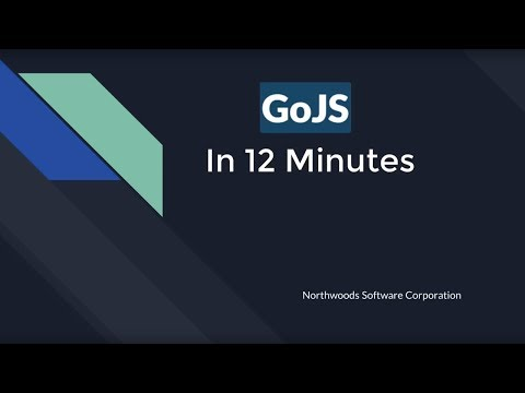 GoJS in 12 Minutes: JavaScript Diagramming Library Tutorial