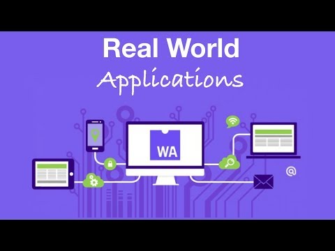 WebAssembly: Real World Applications