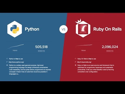 Why Ruby On Rails is a better choice than Python For Self Taught Web Developers | #CodingPhase