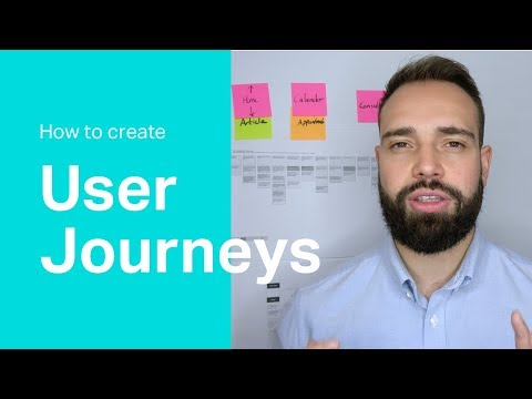 How To Create User Journeys | UX Tutorial